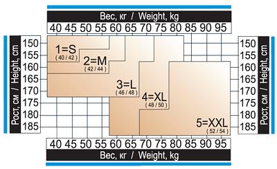 Колготки Кармента таблица размеров